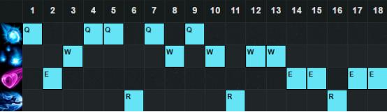6.24中单胜率TOP5:基兰飞机天使分列前三名