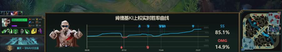 【战报】逐个击破抢下大龙,SS2-1击败OMG